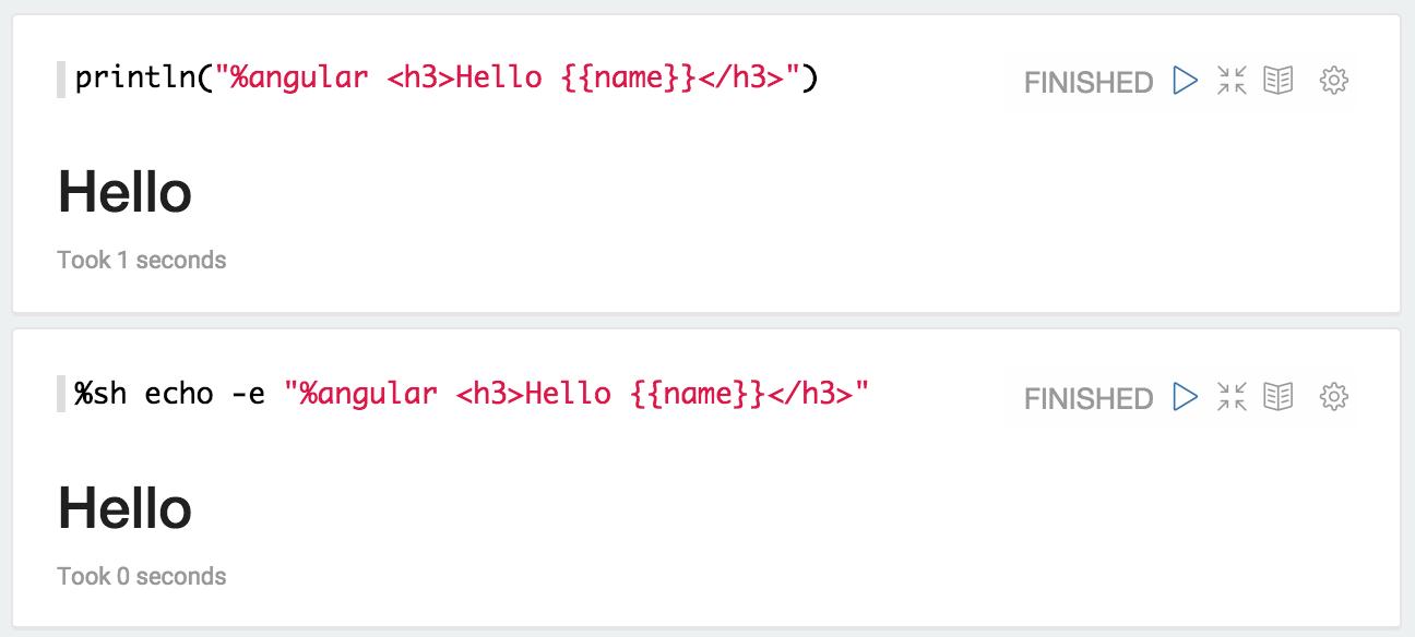 Angular (backend API)