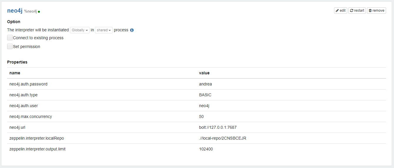 Apache Zeppelin 0 8 0 Documentation: Neo4j Interpreter for Apache